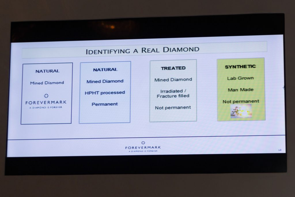 Forevermark Diamond Masterclass, How To Identify A Real Diamond